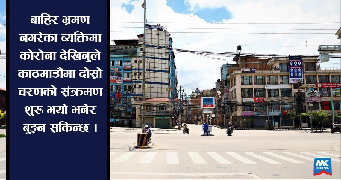 काठमाडौंका यी ठाउँ हुन् संक्रमणका 'हटस्पट'