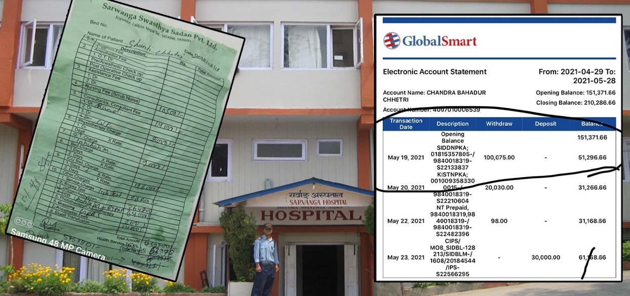 कोभिडले लग्यो श्रीमती, सर्वाङ्ग अस्पतालले दियो ७ दिनको साढे ६ लाखको बिल
